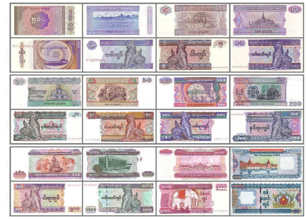Деньги Мьянмы